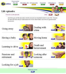 UK Online life episodes