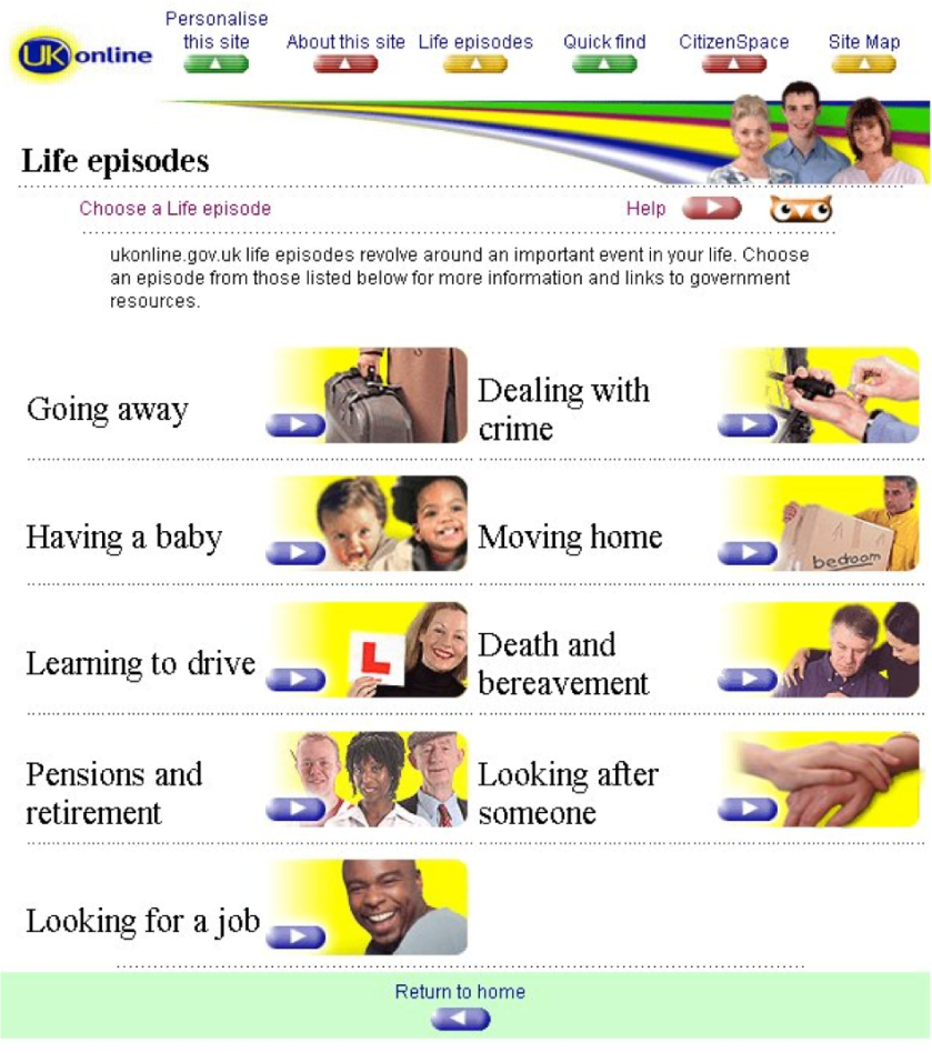 UK Online life episodes