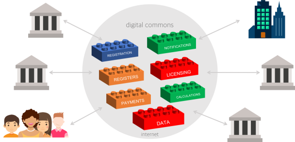digital commons.png