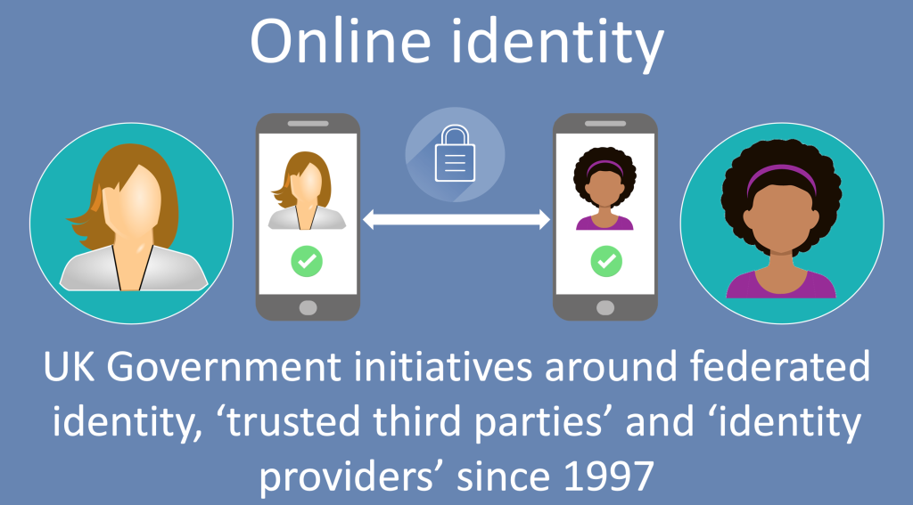Online identity – UK Government initiatives around federated identity, trusted third parties and identity providers since 1997