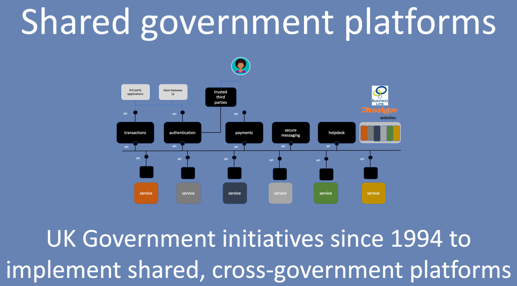 Shared government platforms – UK Government initiatives since 1994 to implement shared, cross-government platforms